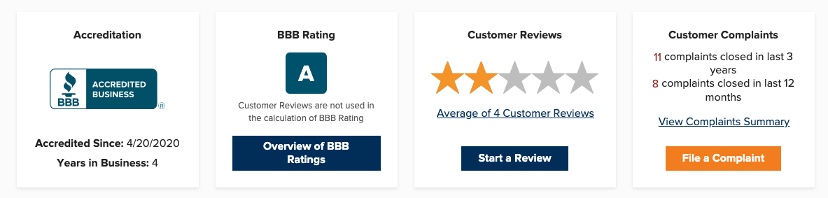 Zipjob BBB reviews