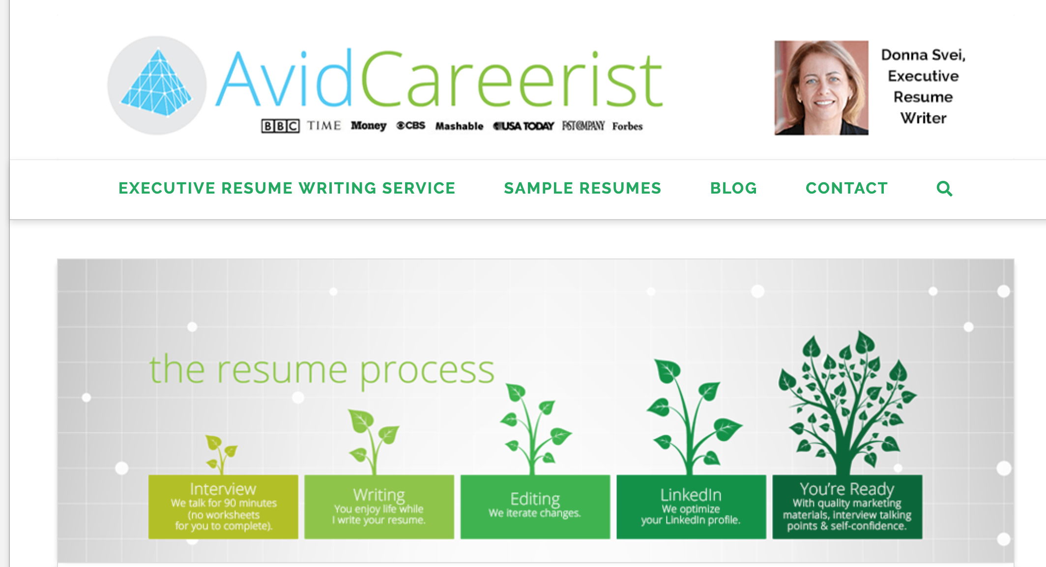AvidCareerist - Executive Resumes