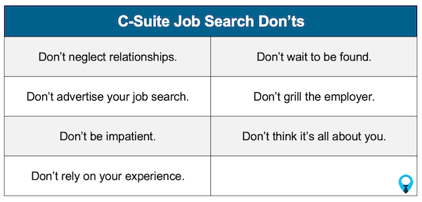 C-Suite Job Search Don'ts