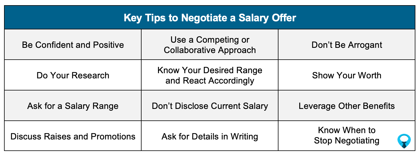 Ket Tips to Negotiate a Salary Offer