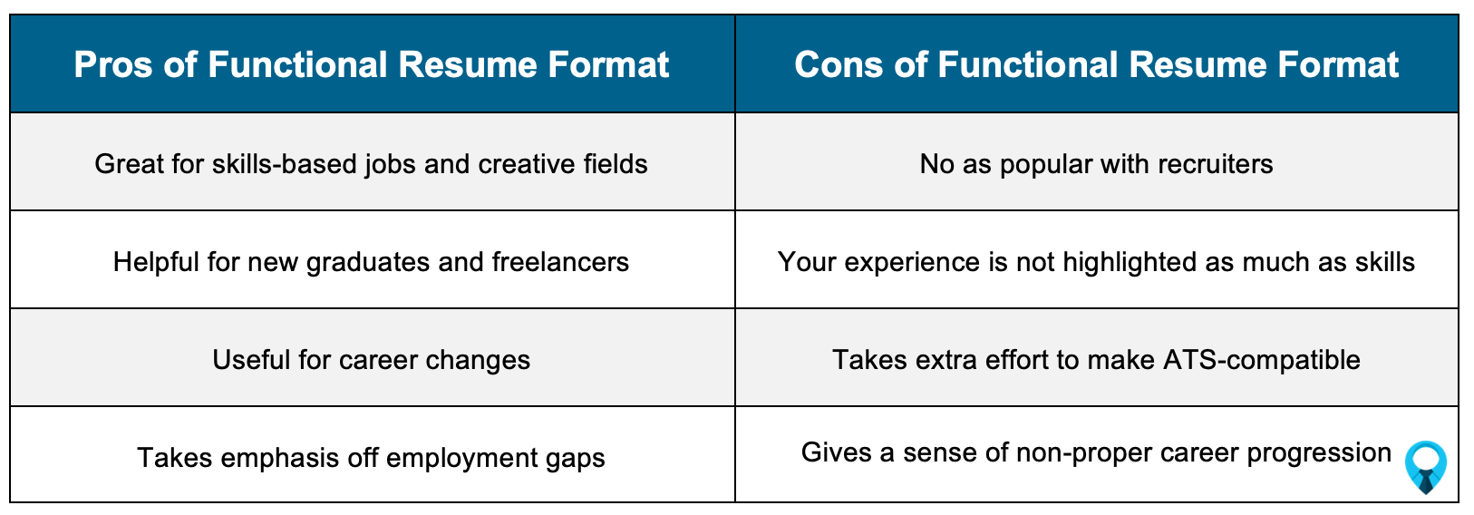 Pros and Cons of Functional Resume