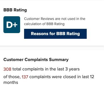 TopResume BBB Reviews