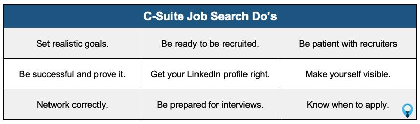 C-Suite Job Search Tips