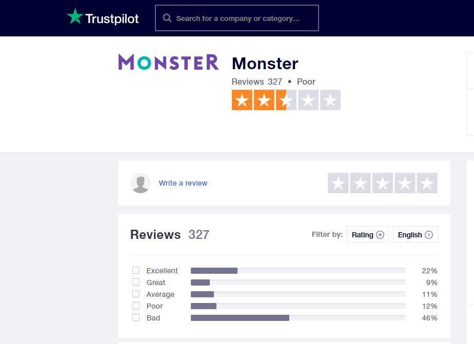 Monster Trustpilot reviews