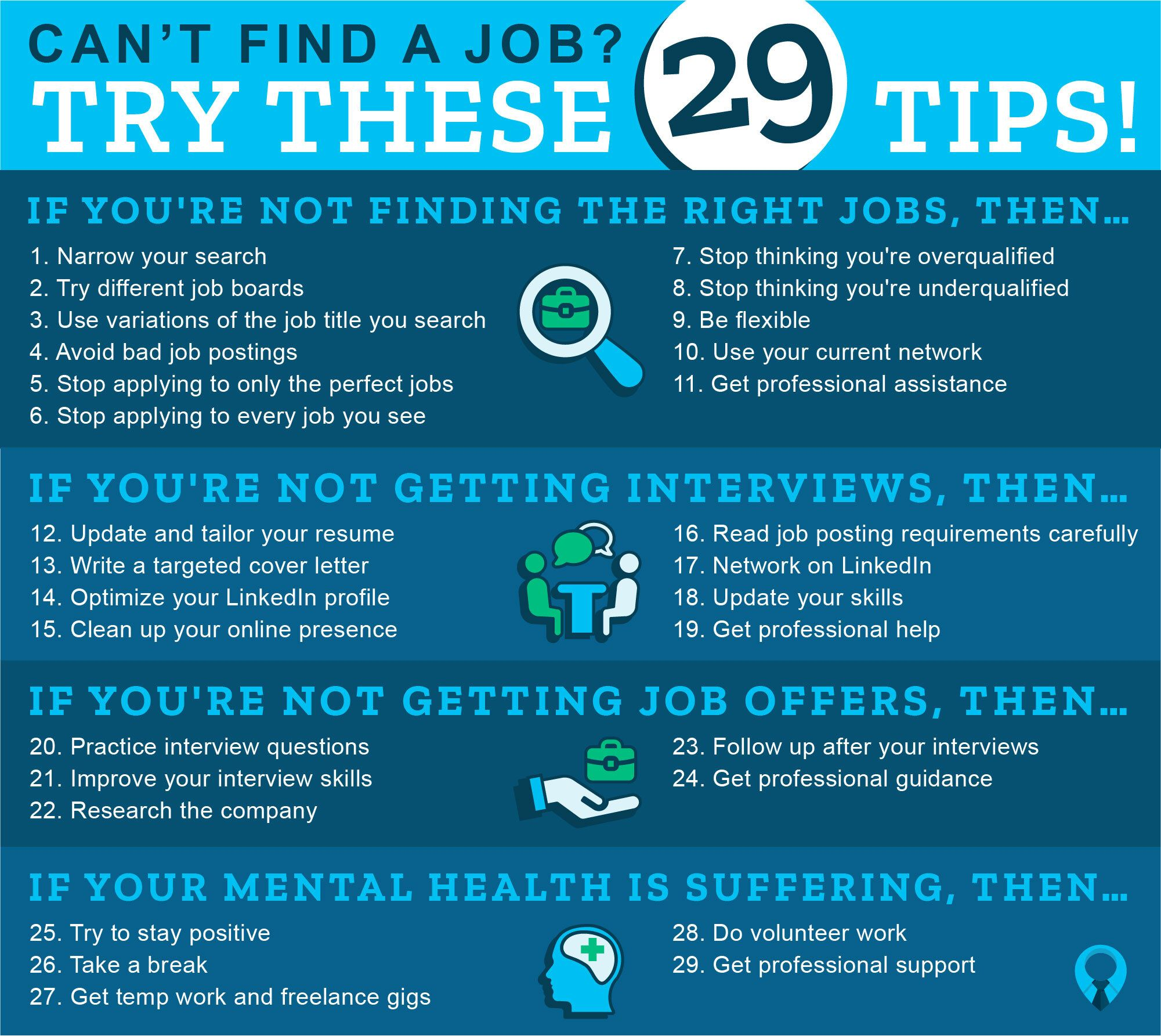 29 Things to Try If You Can't Find a Job
