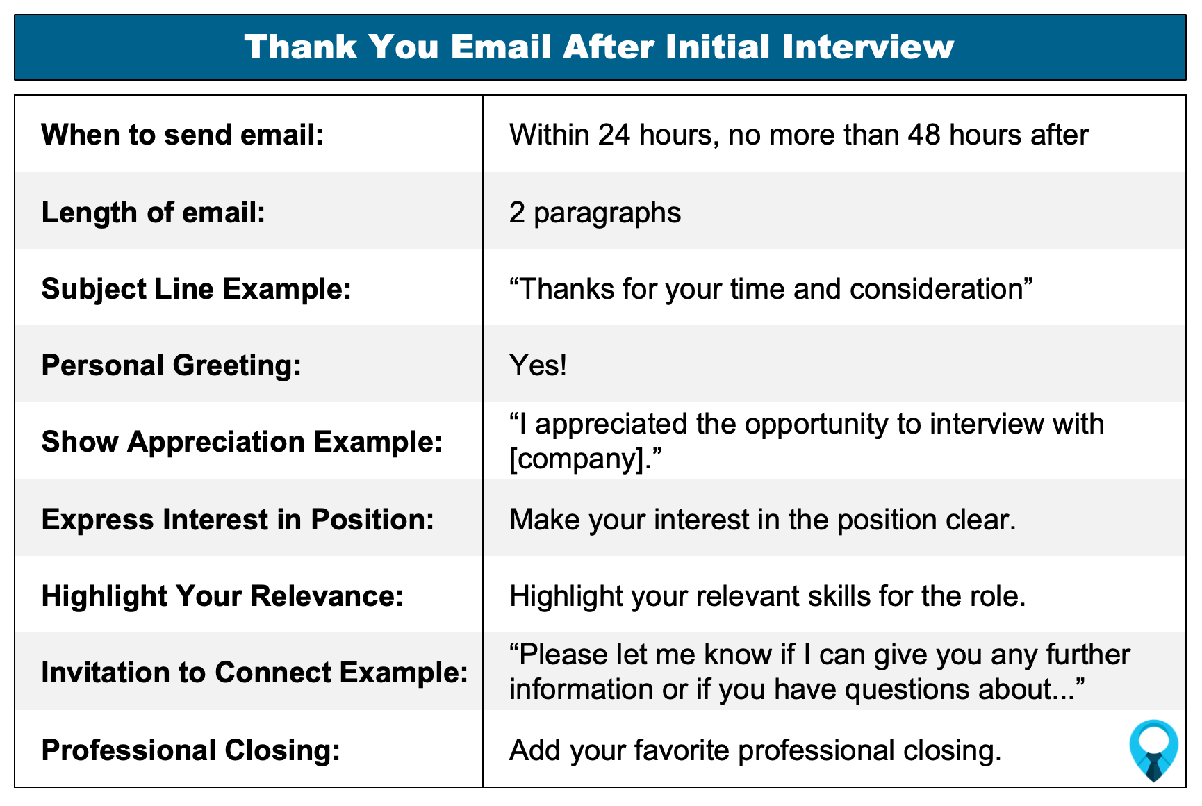 Thank You Email after Initial Interview