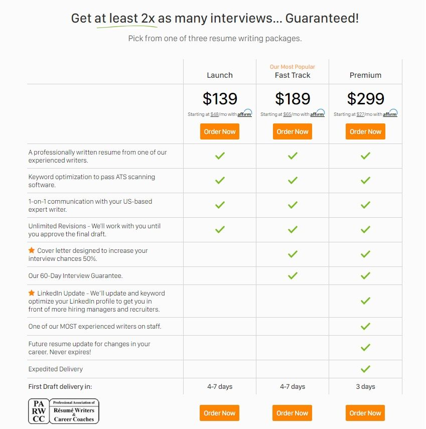 Zipjob Pricing & Packages