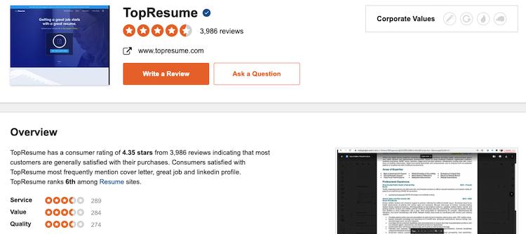 TopResume Sitejabber reviews