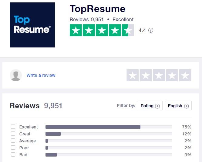 TopResume Trustpilot Reviews
