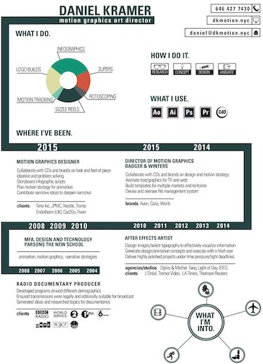 5 Best Infographic Resume Services (Free to Use)